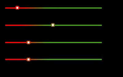 Запущенный сегодня «Радар госреформы» оценил работу правительства на «три с минусом»