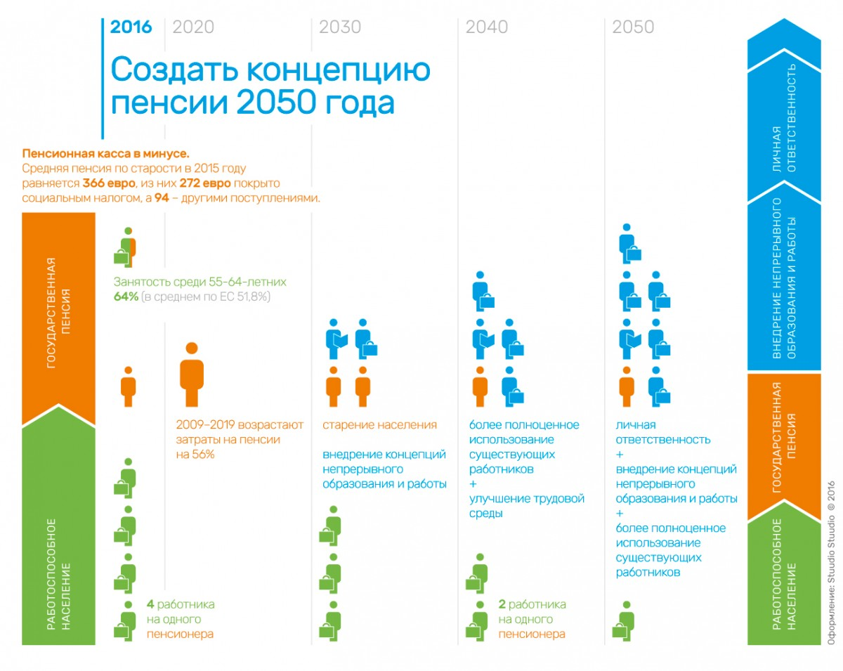 Pension2050_screen_RUS
